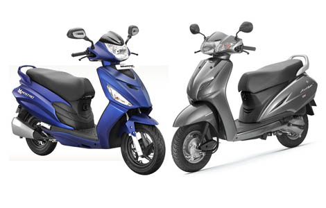 A new vehicle   Memorable Bhai Dooj gift ideas for brother and sisters